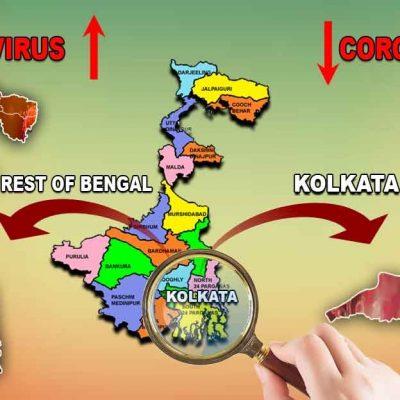 Bengal Covid 19 Scenario